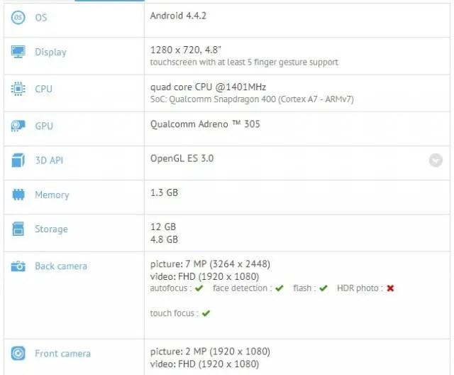 Galaxys-S5-mini-specs-e1399548745879