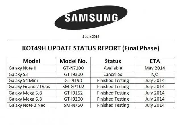 5-Samsung-smartphones-KitKat-e1404364052481