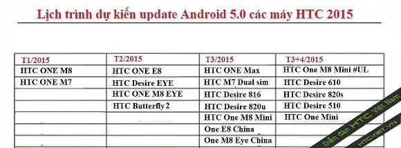 HTC-Lollipop-update-plans