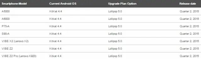 Lenovo-Lollipop-e1423912311529