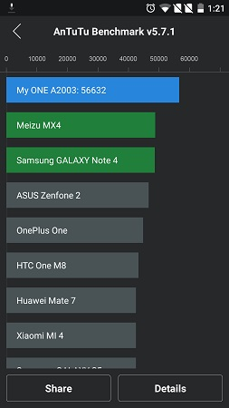 OnePlus-2-Benchmark-AnTuTu