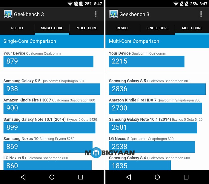 oneplus-x-review-geekbench-3-single-multi-core-stats