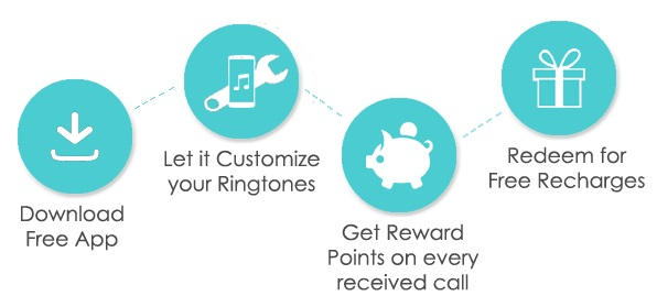 How-to-get-paid-for-incoming-calls-Android-Guide-2-1