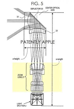 iPhone-optical-zoom-mechanism-patent