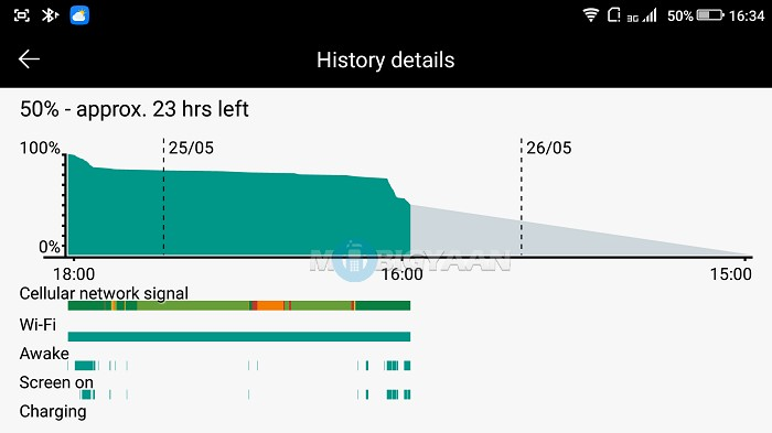 Coolpad-Max-Battery-Test-Results-1