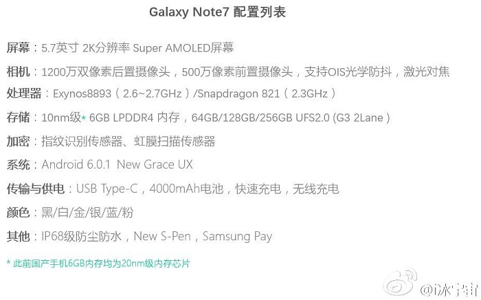 samsung-galaxy-note7-specs-leaked-again