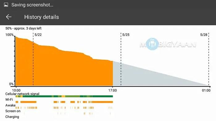 Gionee-Marathon-M5-Plus-Battery-Test-Results-3