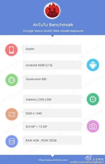 google-nexus-marlin-antutu