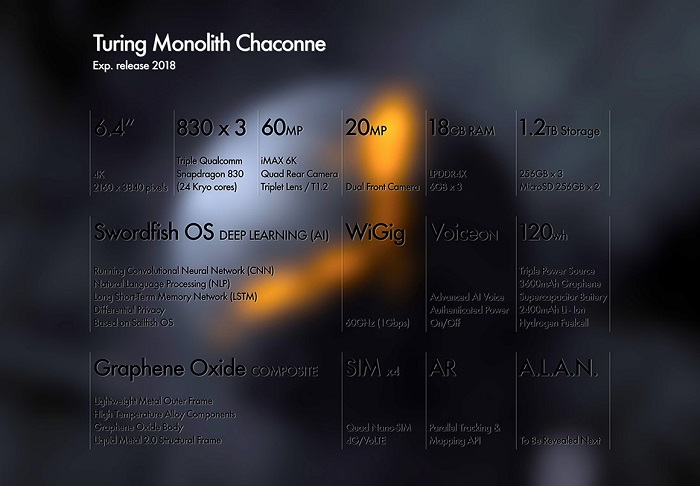 turing-monolith-chaconne-specs