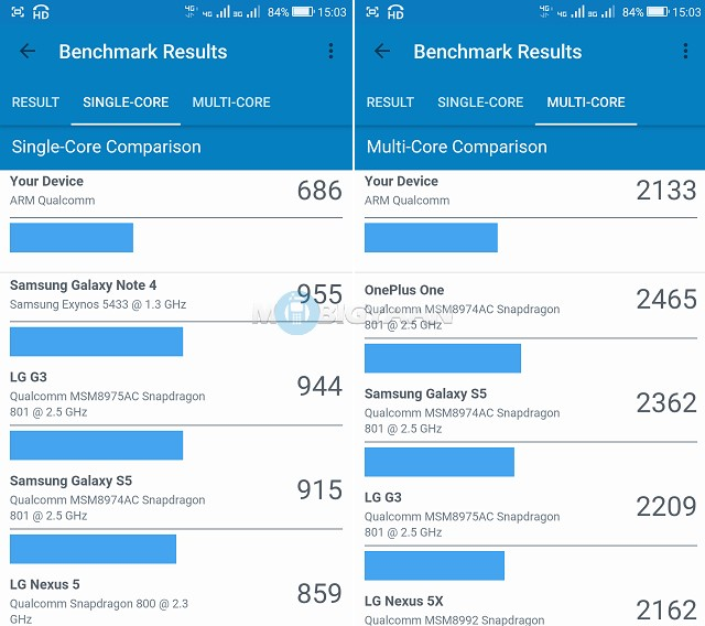 Coolpad-Note-5-Review-Geekbench-4-2