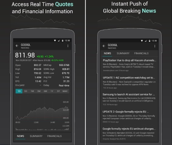 best-forex-trading-apps-android-stock-real-time-stock-quotes