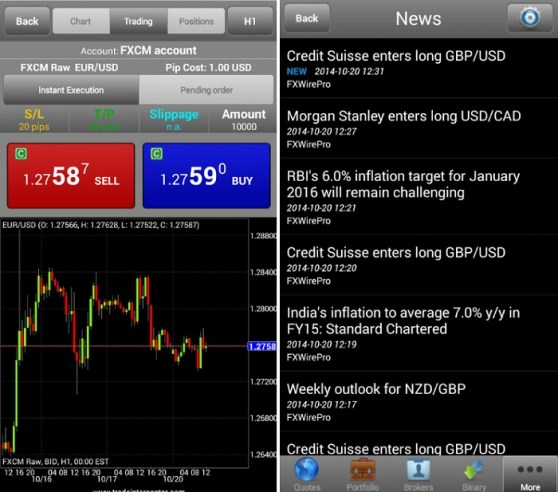 best-forex-trading-apps-android-tradeinterceptor-forex-trading