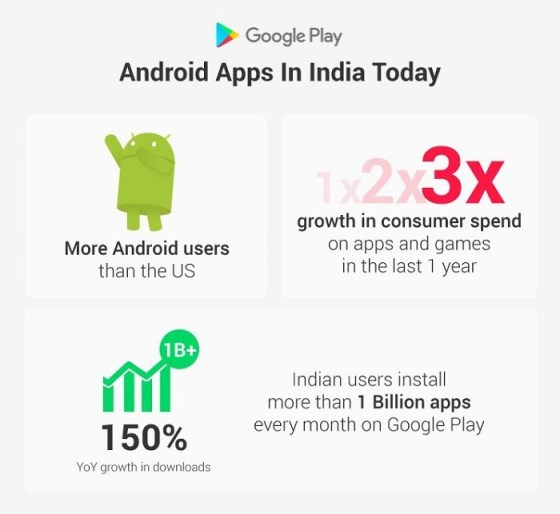 google-play-made-for-india-2