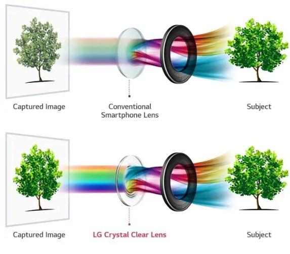 lg-v30-f-1-6-aperture-camera-crystal-clear-lens