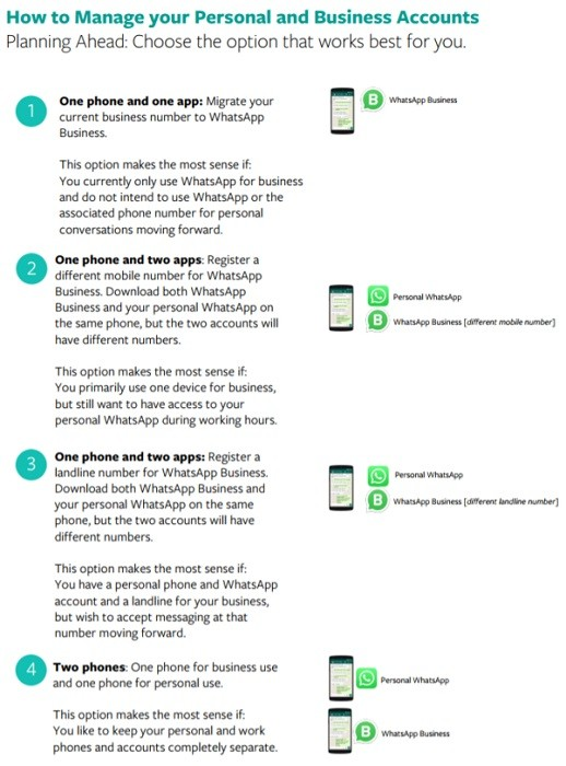 whatsapp-business-leaked-details-2
