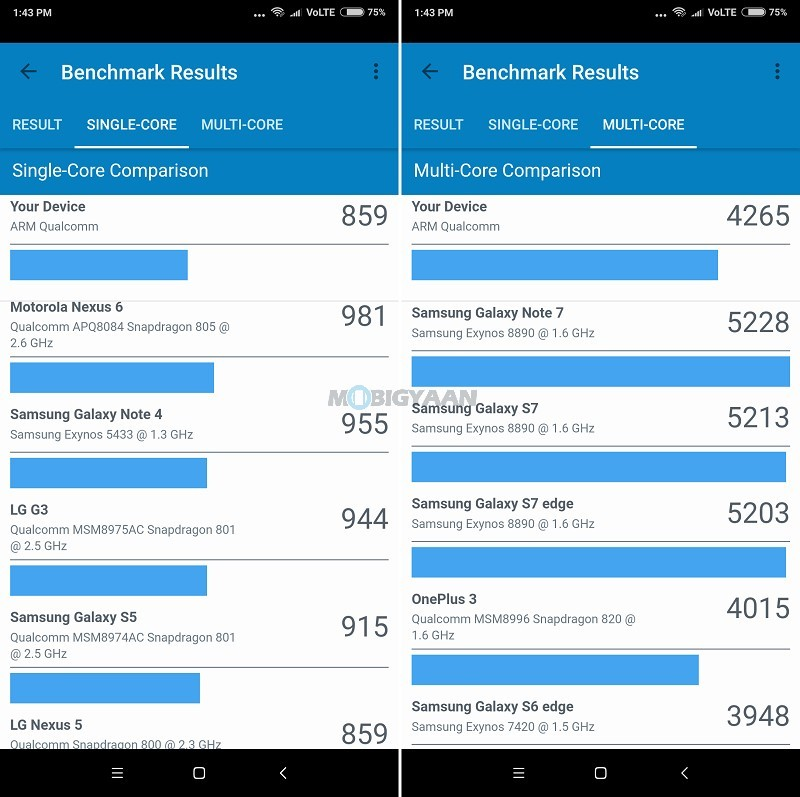 Xiaomi-Redmi-Note-5-Review-6