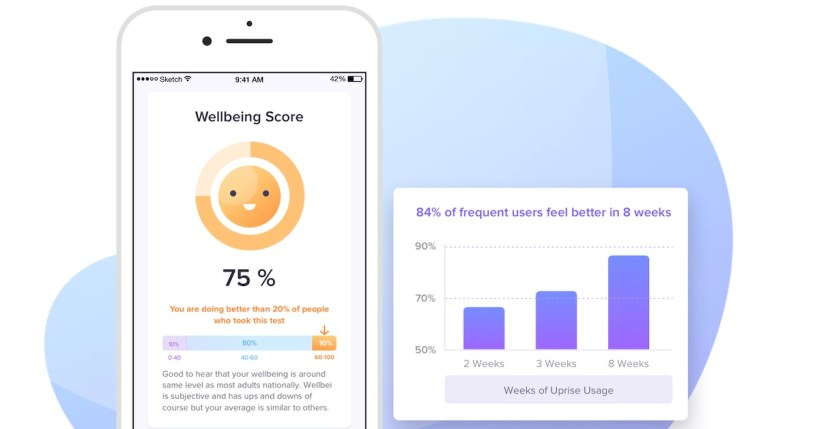 , Population health company IBH snaps up mental health focused Uprise, Is it depression or mental disorder?