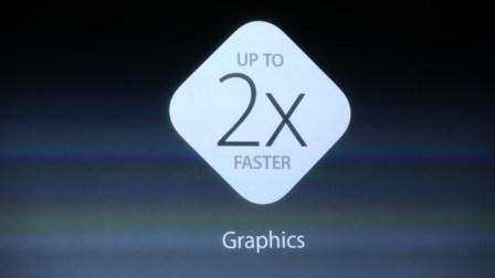 iPhone 5S gpu ekran islemcisi
