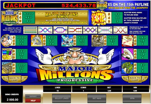 Major Millions-Jackpotten