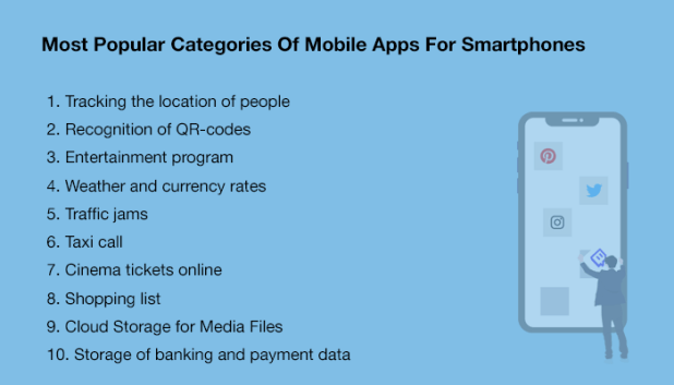 mobile applications for smartphones