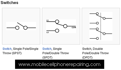 Circuit Symbol of Switch - Switch, Single Pole/Single Throw (SPST), Switch, Single Pole/Double Throw (SPDT), Switch, Double Pole/Double Throw (DPDT)
