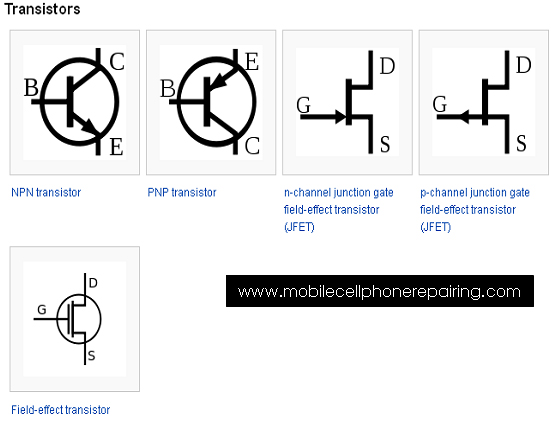 circuit symbol    circuit schematic symbols of electronic components