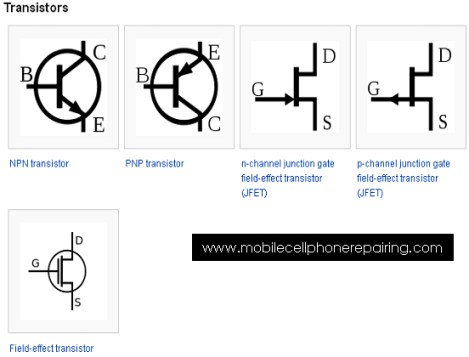 Circuit Symbol of Transistor - NPN transistor, PNP transistor, n-channel junction gate field-effect transistor (JFET), p-channel junction gate field-effect transistor (JFET), Field-effect transistor