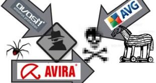 Top 10 online malware scanners