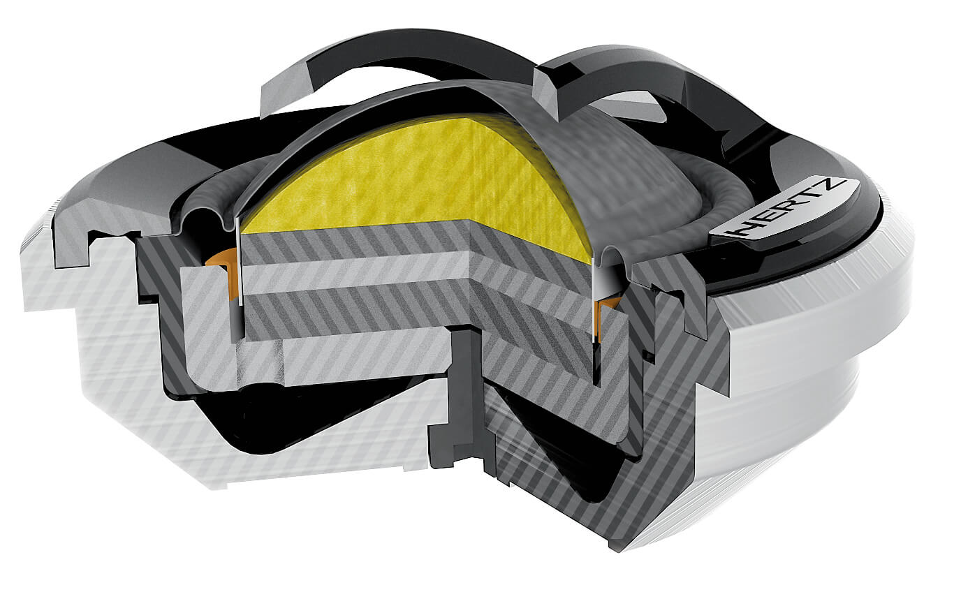 Hertz ML280 Cross Section