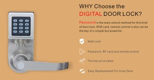 What is Electronic Keyless Digital Door Lock and Why You Need This