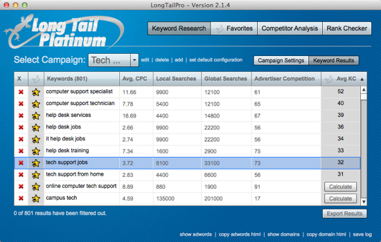 long tail keywords seo rankings