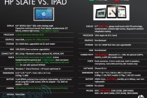 HP Slate vs. Apple iPad Specs