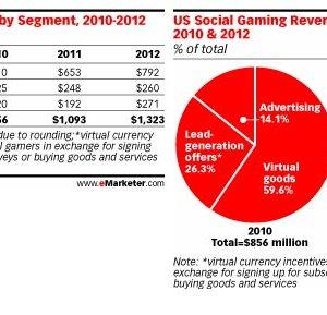 us-social-gaming Homepage - Magazine