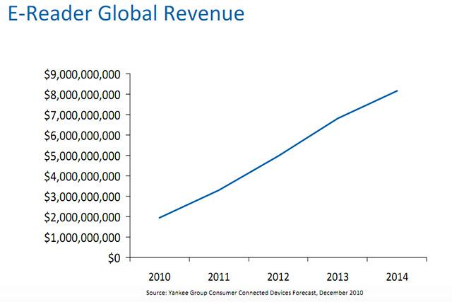 e-reader-global-rev