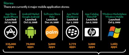 Major-App-Stores-Compared-th