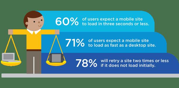 reasons-mobile-matters-2
