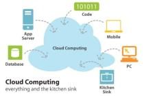120209-cloud