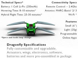 dragonfly-microuav-4 dragonfly-microuav-4