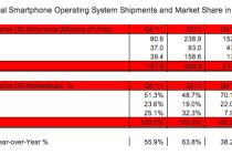 strategy-analytcs-q4-2012