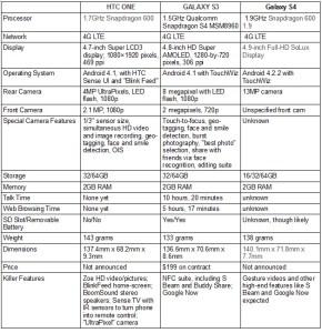 spec-chart spec-chart