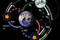 hydrogen-as-fuel