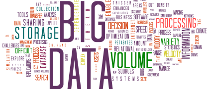 Modern Information Management: Understanding Big Data at Rest and in Motion