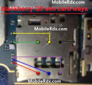 Blackberry Q5 Sim Card Ways Insert Sim Solution | MobileRdx