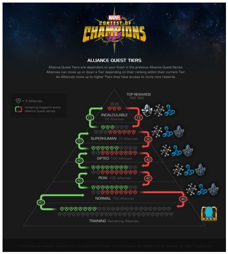 alliance-guide-10