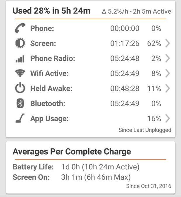 PC Mark Battery Test