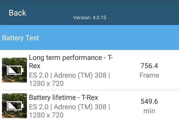 GFXBench Battery Life