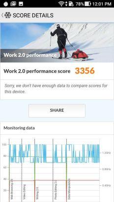 PC Mark Performance