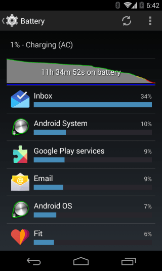 googleinbox_batterydrain_20141029
