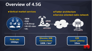 huawei 4,5g overview