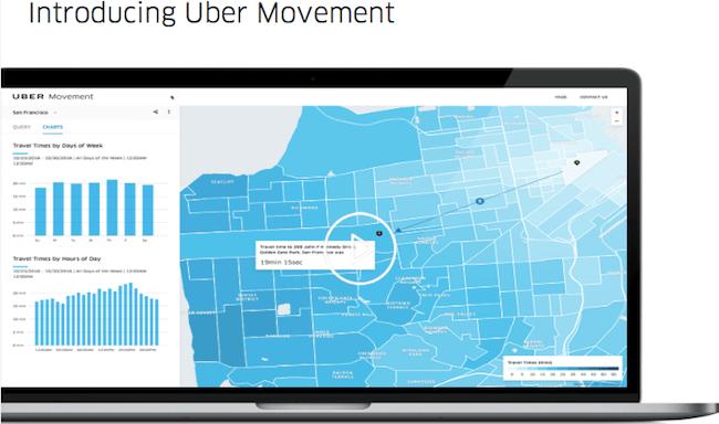 uber-movement